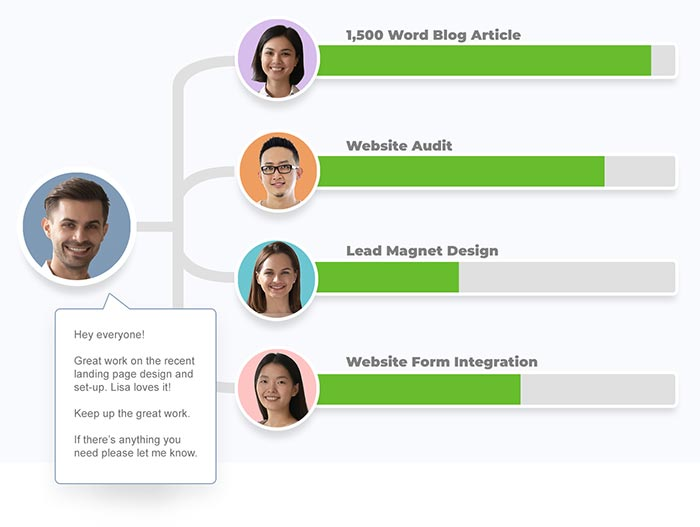 website-dedicated-project-manager-03